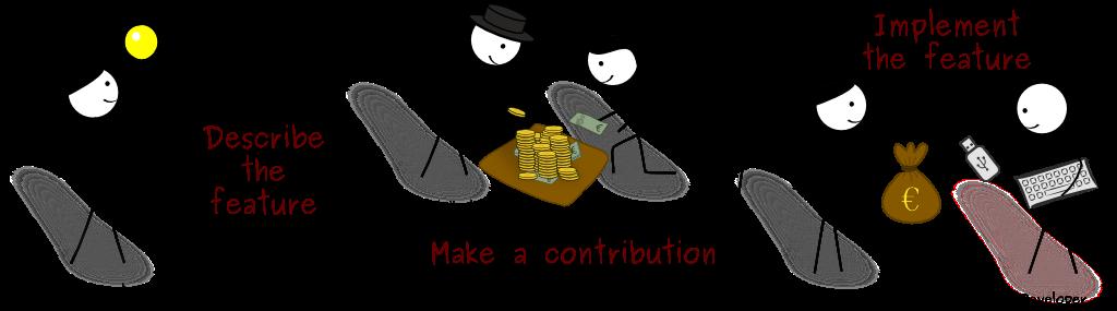 elveos_crowdfunding_scheme
